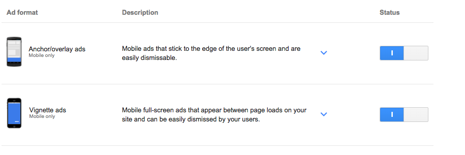 Pagelevel ads activation in google adsense